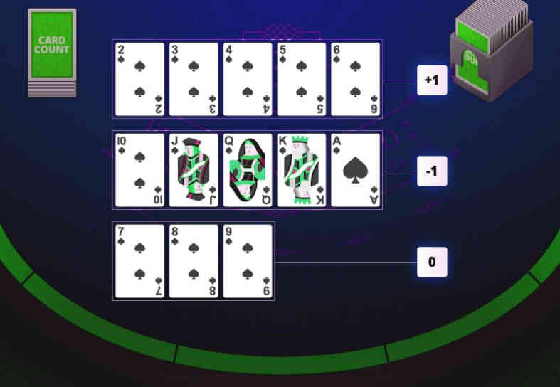 Permainan menghitung kartu Blackjack